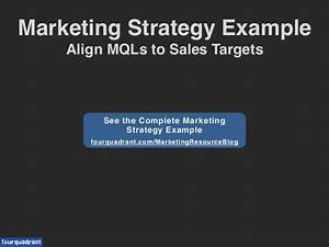 Marketing Strategy Example - Align MQLs to Sales Targets