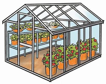 Greenhouse Nursery Farm Industry Facts Indiana Inside