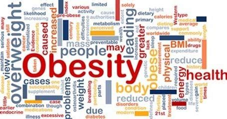 Obesity Consequences | Obesity Prevention Source | Harvard