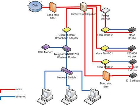 Directv Genie Mini Wiring Diagram by File From Directv Dvr