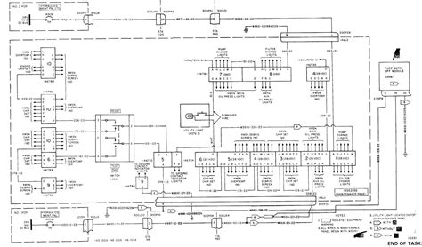 maintenance panel power distribution wiring diagram
