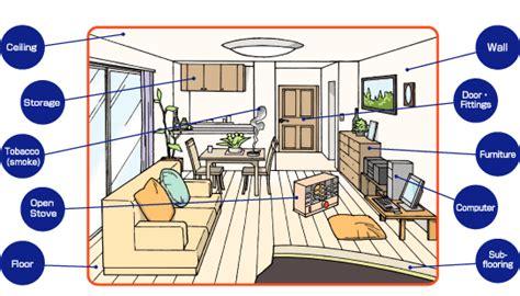 pictoral guide  attic hazards sick building  healthy
