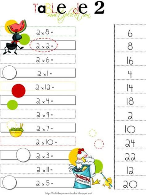 multiplication chart charts and multiplication tables on