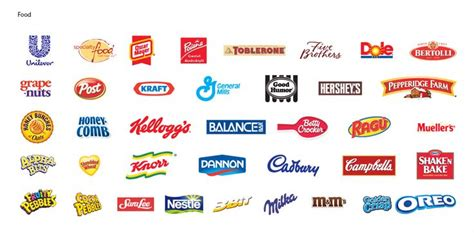 American Food Brand Logos With Names
