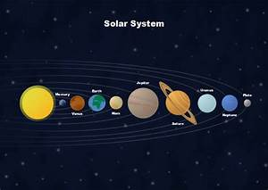 Diagram Of The Solar System New Calendar Template Site