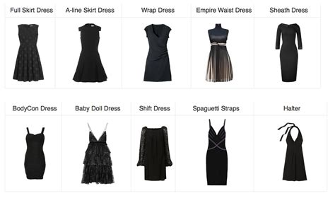 How To Find The Perfect Dress For Your Figure