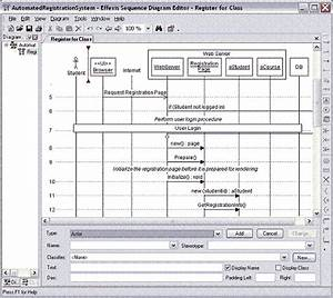 Reverse Engineer Sequence Diagrams