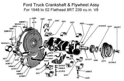 Flywheel Cover Seal For Ford Truck
