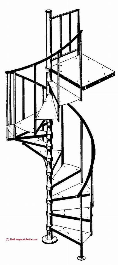 Stair Circular Stairs Spiral Between Difference Railing