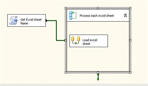 c excel list all sheet in system object variable to pass to for each loop container in ssis
