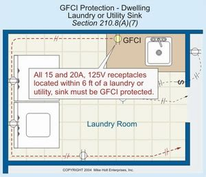 Electrical Wiring for a Laundry Room