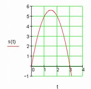 Geschwindigkeit Berechnen Mathe : aufgaben zur differentialrechnung viii mathe brinkmann ~ Themetempest.com Abrechnung