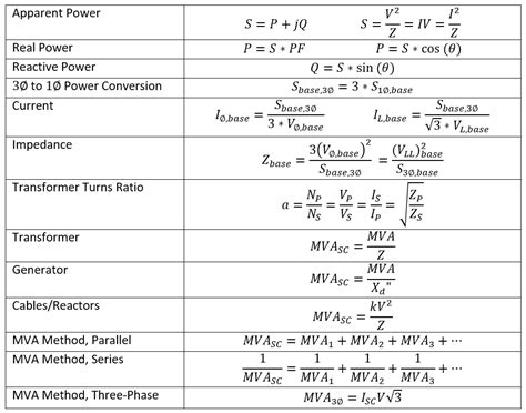 tips and tricks to passing the electrical power pe