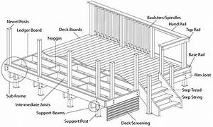 Annotated Decking Diagram