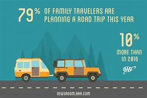 New survey by AAA reveals family holiday plans