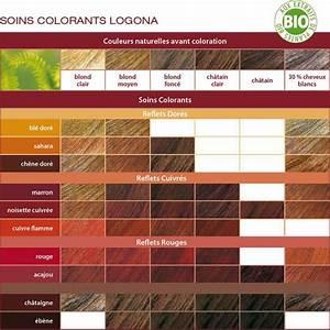 Melange De Couleur Pour Obtenir Du Beige : j ai test la coloration v g tale logona ~ Dailycaller-alerts.com Idées de Décoration