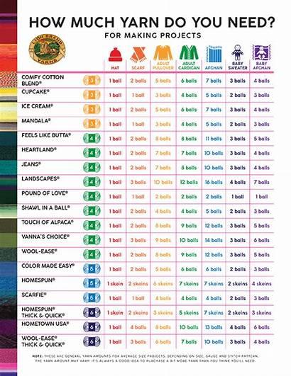 Yarn Crochet Much Guide Chart Yardage Knitting