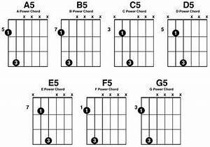C5 Guitar Chord Chart Power Guitar Chord Chart London Guitar Academy
