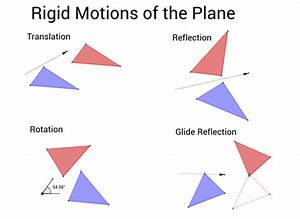 Rigid Motion Geometry Definition