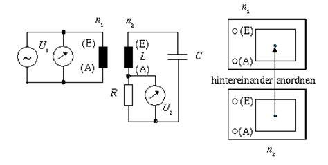 praktikum elektromagnetische schwingungen und wellen