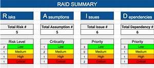 raid log template expert program management With project raid log template
