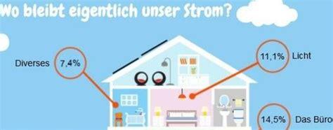 Was Braucht Im Haushalt by Infografik Die Gr 246 223 Ten Stromfresser Im Haushalt