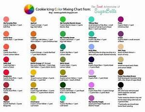 Color Mixing Icing Chart Edible Crafts