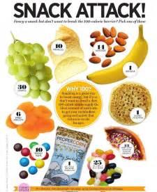 100 Calorie Snack Ideas