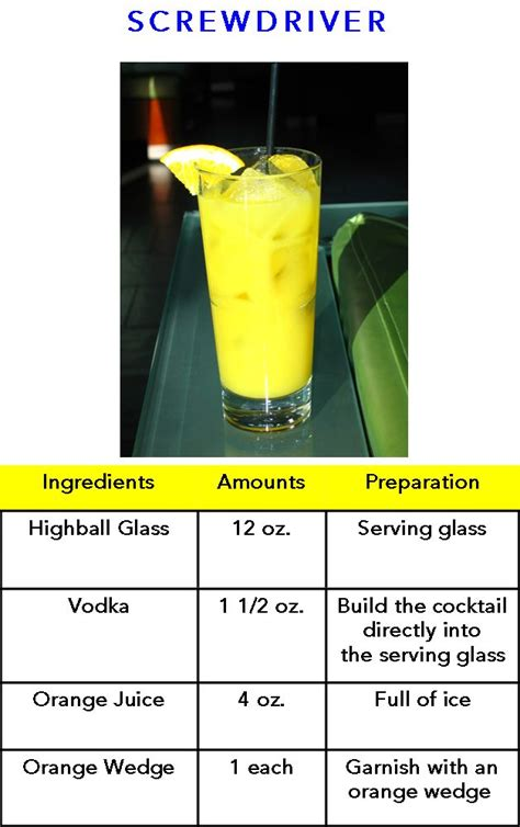 screwdriver recipe screwdriver drinks pinterest