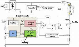 Block Diagram Of The Proposed Dcl For Led Driver