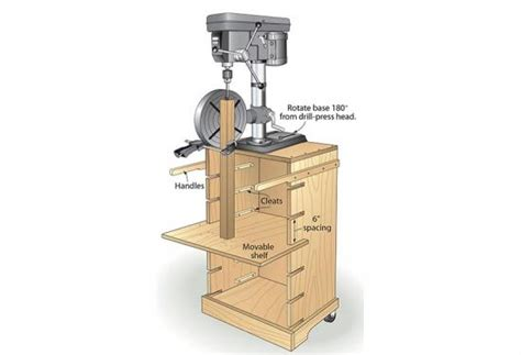 This Benchtop Drill Press Acts All Grown Up Bench Men Hickory Prayer Interior Cushions Jackets Portable Vice Deck Planter Kevin Durant Press 315