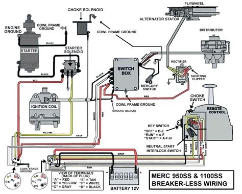 boat inverter wiring diagram gallery