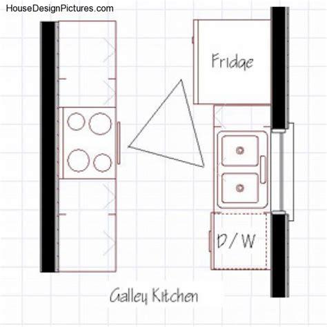 Small Kitchen Design Layouts Housedesignpicturescom