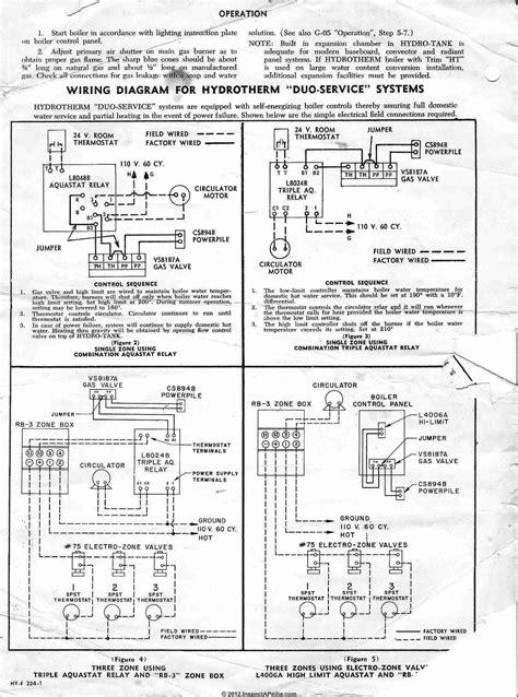 Heating Boiler Aquastat Control Diagnosis Troubleshooting