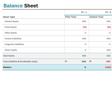 balance sheet template freetemplatespro