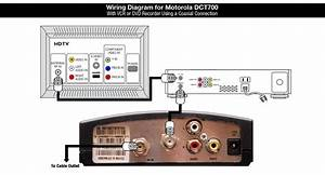 How To Use A Dct700 With A Vcr