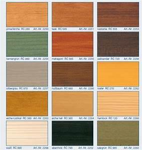 Farbe Gegen Feuchtigkeit : farbanstrich ~ Sanjose-hotels-ca.com Haus und Dekorationen