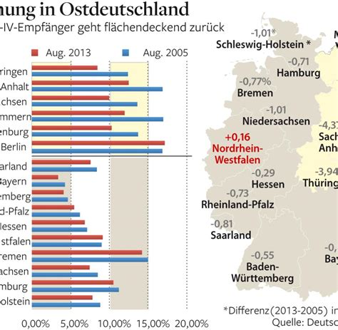 Wieviel Geld Spart Ihr Im Monat by Arbeitsmarkt Berlin Und Nrw Versagen Beim Abbau Hartz