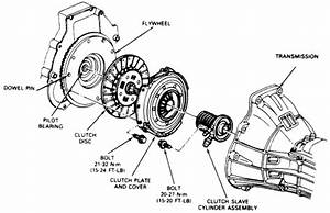 Need To Replace The Clutch On My 1995 Ford Ranger Xlt