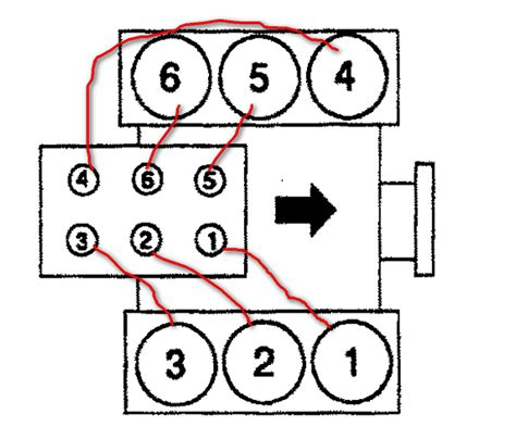 Ford Coil Pack Diagram Wiring Fuse Box