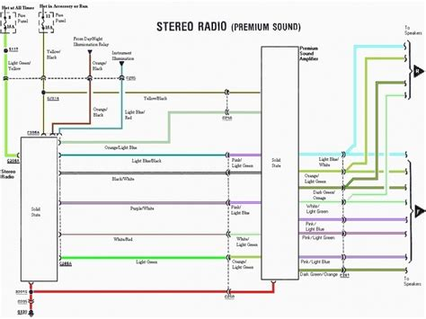 American Standard Stratocaster Wiring Diagram Forums