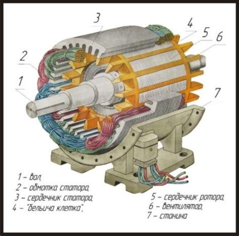 Услуги ремонт электродвигателей в калининградской области предложение и поиск услуг на avito — объявления на сайте авито