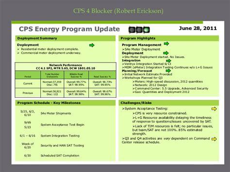 4 Blocker Template by Program Management Review Presentation