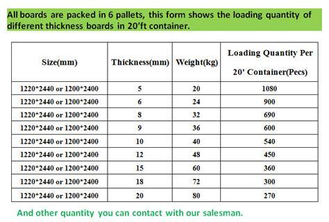 waterproof wall board cement fiber board high quality waterproof insulation