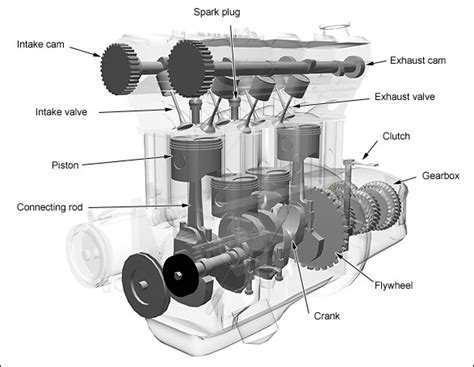 basics   stroke internal combustion engines xorl