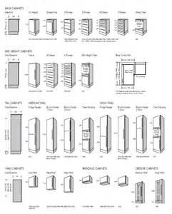 ikea kitchen cabinet doors sizes kitchen makeover ikea kitchen backsplash kitchen cabinet