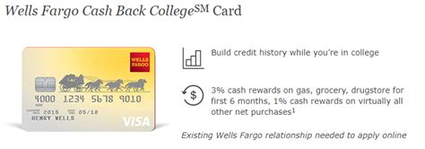 Wells Fargo Cash Back College Card Review
