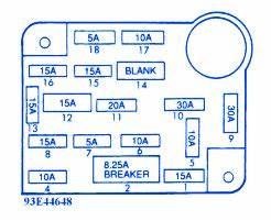 1998 Lincoln Town Car Fuse Box Diagram : lincoln town car 6 cyl 1995 fuse box block circuit breaker ~ A.2002-acura-tl-radio.info Haus und Dekorationen