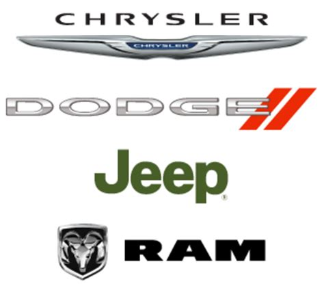 Chrysler Dodge Jeep Ram Virginia by Chrysler Dodge Jeep Ram Auto Solve