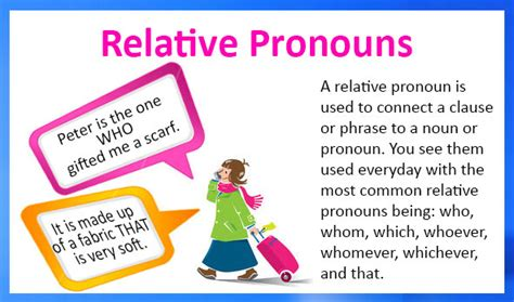 relative pronouns definition examples  printable